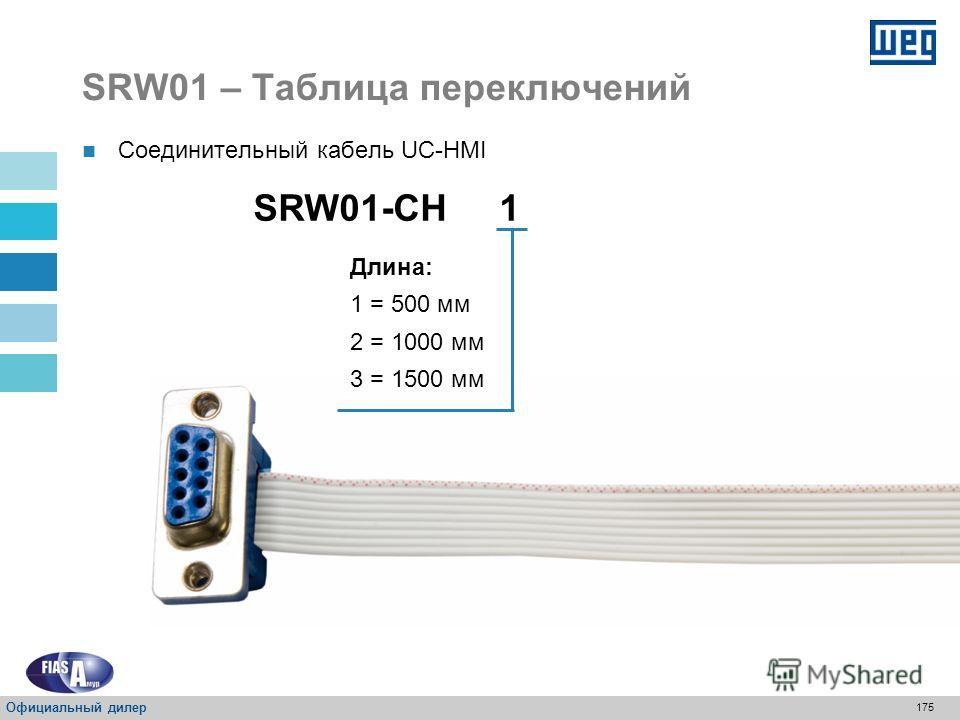 174 SRW01 – Таблица переключений Интерфейс пользователя – HMI Вы можете выполнять мониторинг, программирование и контроль работы реле. SRW01-HMI Официальный дилер