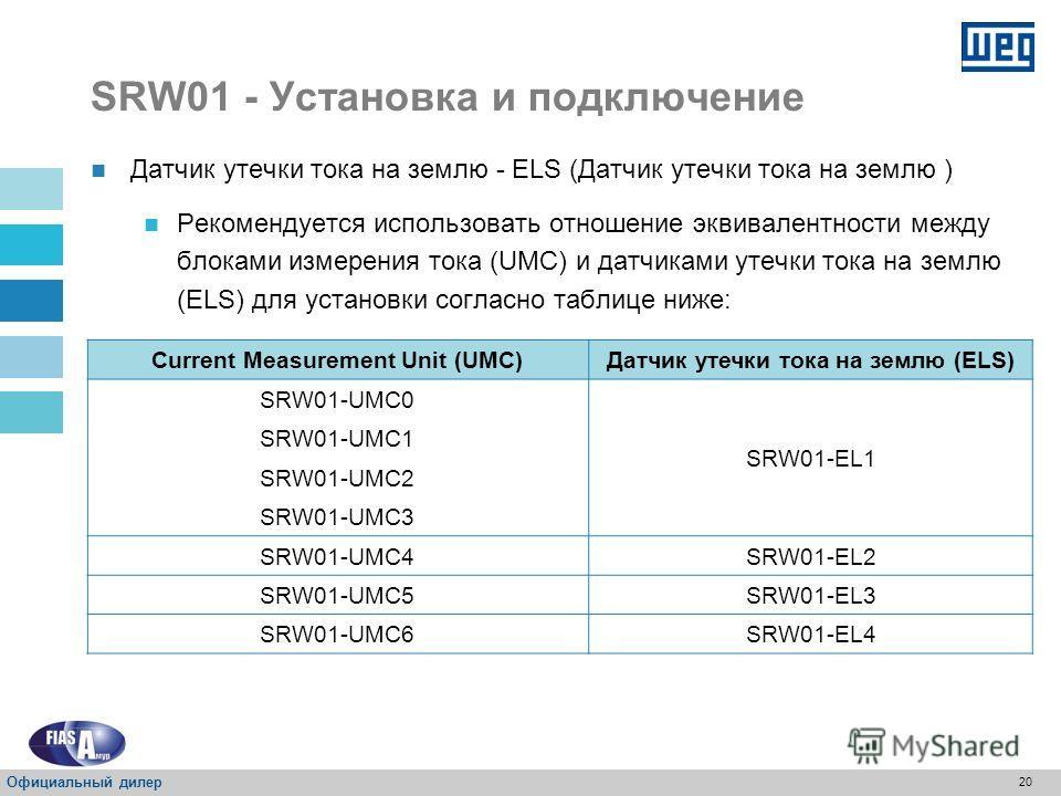 19 SRW01 - Установка и подключение Датчик тока на землю - ELS (Датчик тока на землю) 1 - SRW01-EL1 2 - SRW01-EL2 3 - SRW01-EL3 4 - SRW01-EL4 1 2 3 4 Официальный дилер