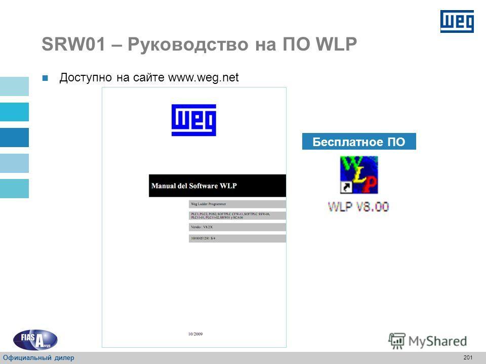 200 Доступно на сайте www.weg.net SRW01 – Руководство по установке, конфигурации и эксплуатации- Принадлежности Официальный дилер