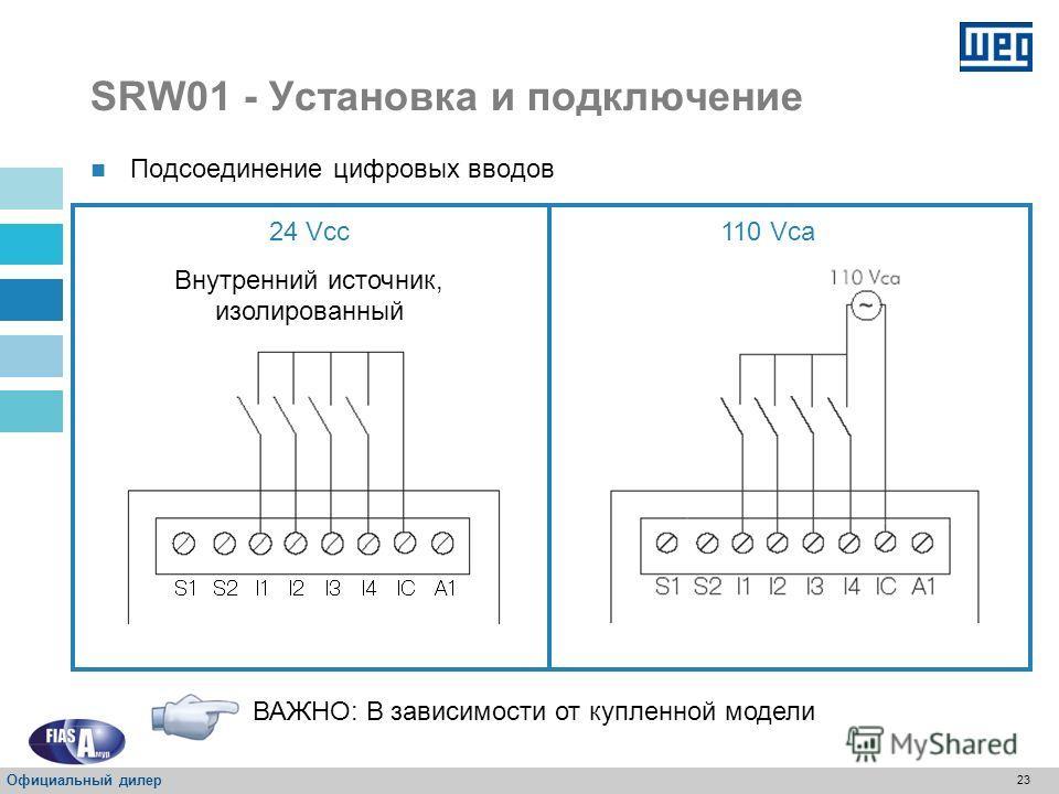 22 SRW01 - Установка и подключение USB-соединение Шина USB используется для мониторинга, определения параметров и программирования реле через компьютер или ПО WLP Процедуры по передаче данных между ПК и SRW 01: 1. Установить ПО WLP на вашем ПК 2. Под