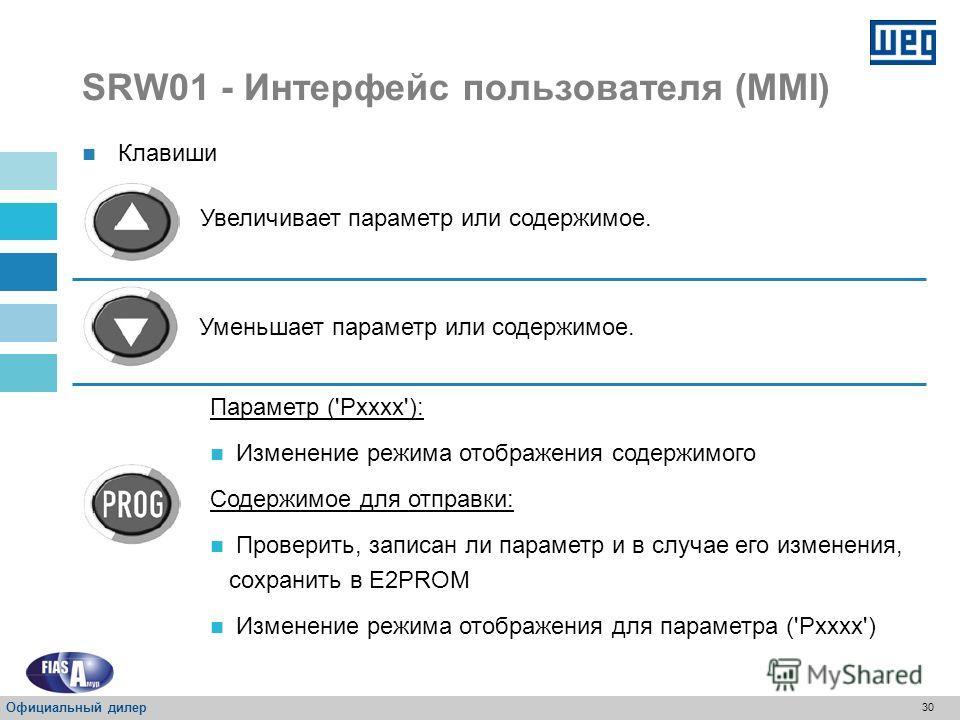 29 MMI обладает следующими характеристиками: 8-клавишная панель управления Последовательная связь Отображение 5 цифр Фиксация панели Внутренняя память SRW01 - Интерфейс пользователя (MMI) Официальный дилер