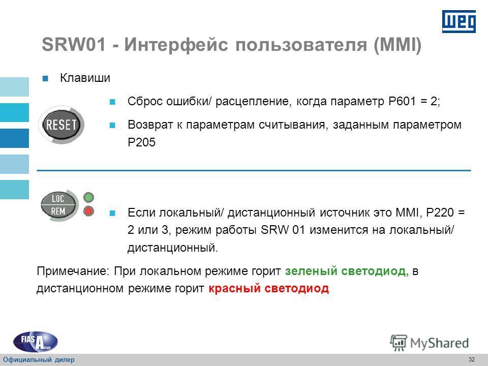 31 SRW01 - Интерфейс пользователя (MMI) Запуск двигателя Остановка двигателя Выбор направления вращения вала двигателя: Если стоит режим работы – обратный пуск, P202 = 3. Выбор высокой скорости (H) или низкой скорости (L): Если стоит режим работы - п