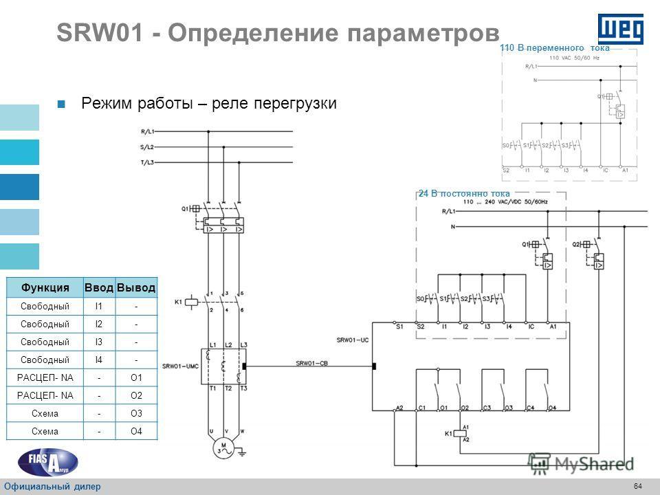 63 SRW01 - Определение параметров Режим работы – прозрачный Применение с помощью языка релейных схем через ПО WLP; Максимальный размер программирования 64 кБ; Цифровые выводы O1... O4 конфигурируются по схеме (P277, p278, P279 и P280 = 1); В случае р