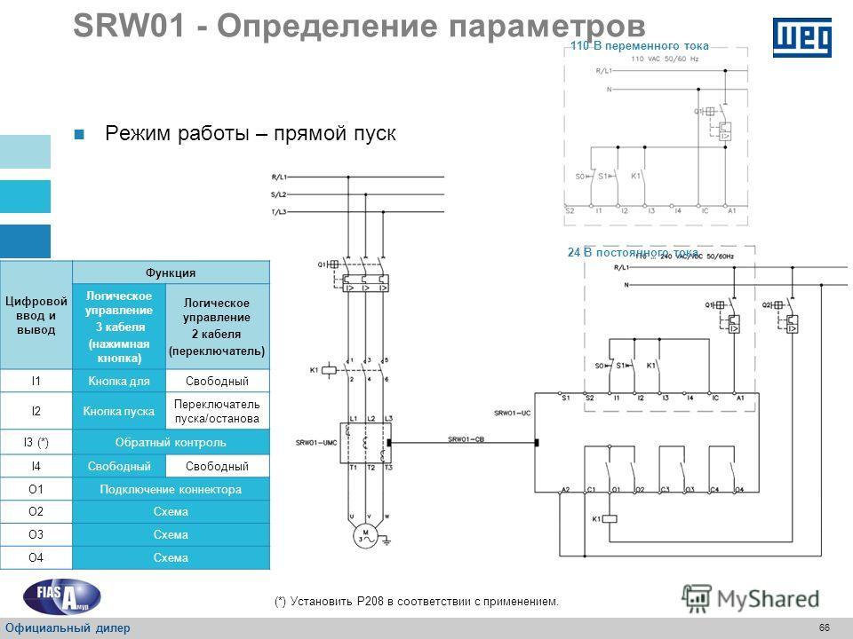 65 SRW01 - Определение параметров Режим работы – реле перегрузки Функционирование как у реле перегрузки Вывод NF: Отключить двигатель в случае расцепления Вывод NA: Активация аварийного сигнала или сигнальных ламп Официальный дилер