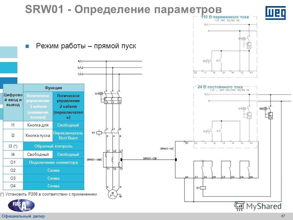 66 SRW01 - Определение параметров Режим работы – прямой пуск Цифровой ввод и вывод Функция Логическое управление 3 кабеля (нажимная кнопка) Логическое управление 2 кабеля (переключатель) I1Кнопка дляСвободный I2Кнопка пуска Переключатель пуска/остано