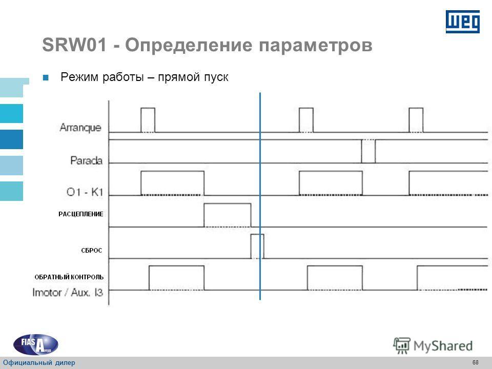67 SRW01 - Определение параметров Режим работы – прямой пуск Цифрово й ввод и вывод Функция Логическое управление 3 кабеля (нажимная кнопка) Логическое управление 2 кабеля (переключател ь) I1Кнопка дляСвободный I2Кнопка пуска Переключатель Вкл/ Выкл