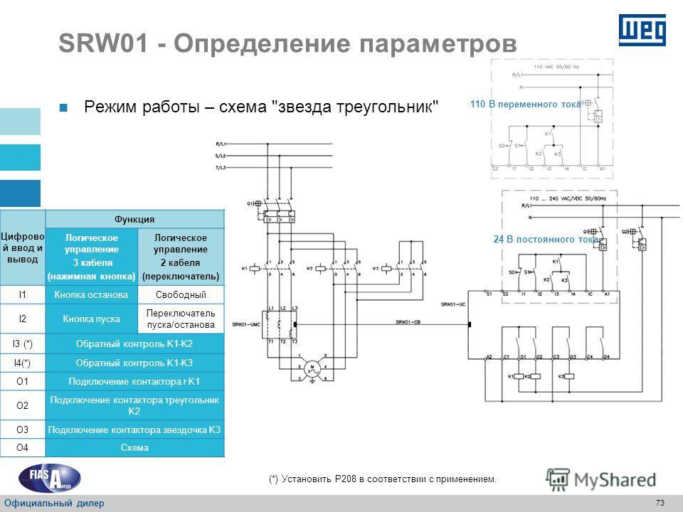 72 SRW01 - Определение параметров Режимы работы- обратный пуск Официальный дилер