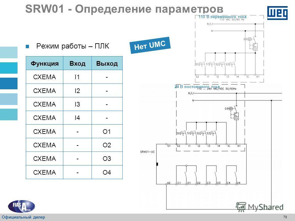 77 SRW01 – Определение параметров Режим работы Пуск по схеме Деландера: Две скорости Две обмотки (переключение полюсов): Две скорости Официальный дилер