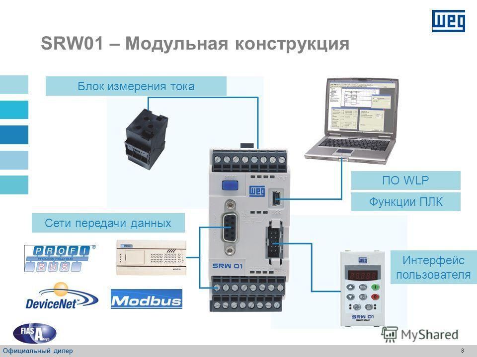 7 Блок измерения тока Блок управления Модуль связи SRW01 – Модульная конструкция Официальный дилер