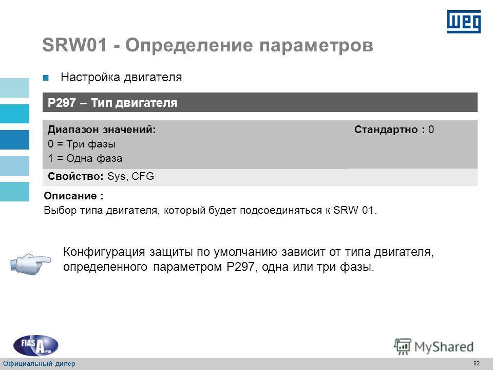 81 SRW01 - Определение параметров Настройка двигателя Блок управления (UC) подает сигналы через СВЕТОДИОД СТАТУСА (красный) и сообщением