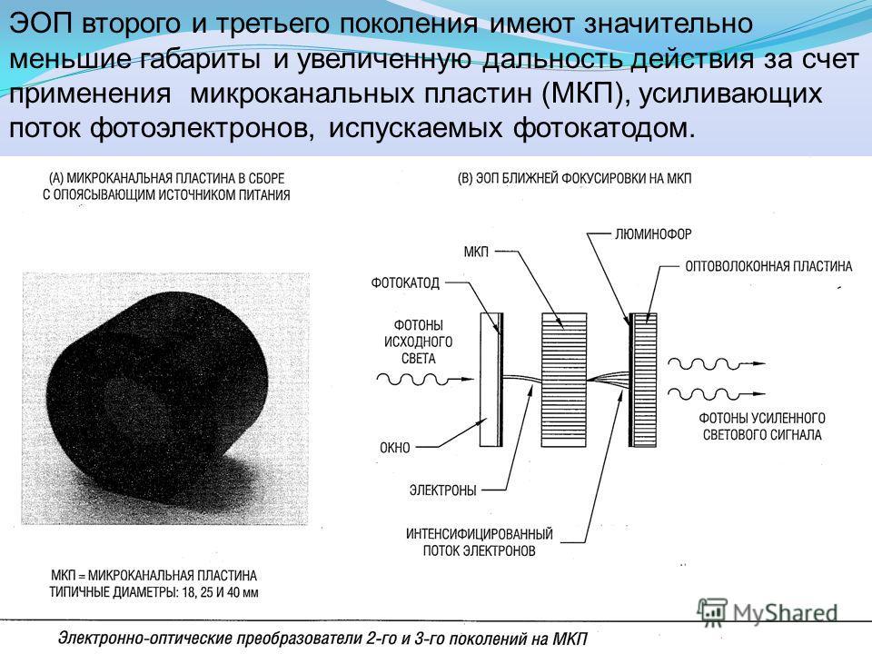 ЭОП второго и третьего поколения имеют значительно меньшие габариты и увеличенную дальность действия за счет применения микроканальных пластин (МКП), усиливающих поток фотоэлектронов, испускаемых фотокатодом.