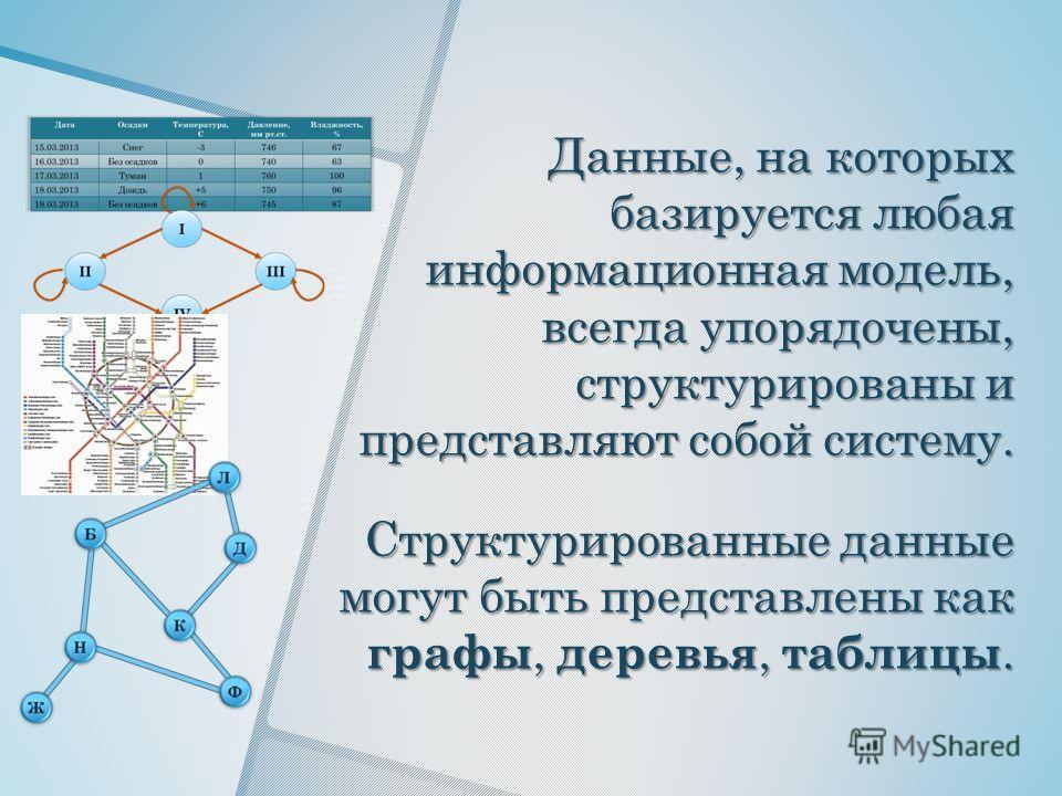 Данные, на которых базируется любая информационная модель, всегда упорядочены, структурированы и представляют собой систему. Структурированные данные могут быть представлены как графы, деревья, таблицы.