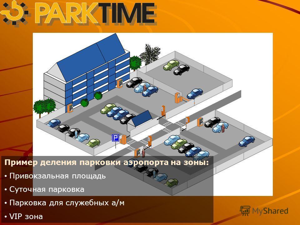 Пример деления парковки аэропорта на зоны: Привокзальная площадь Суточная парковка Парковка для служебных а/м VIP зона