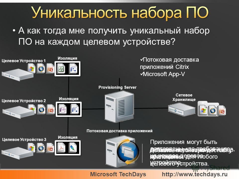 Microsoft TechDayshttp://www.techdays.ru Сетевое Хранилище A Provisioning Server Потоковая доставка приложений Изоляция Добавим потоковую доставку приложений … А также, используем изоляцию… Приложения могут быть доставлены «по требованию», на каждое