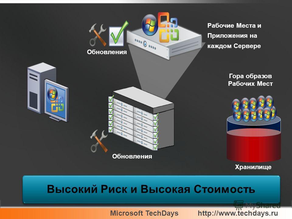 Microsoft TechDayshttp://www.techdays.ru Обновления Рабочие Места и Приложения на каждом Сервере Хранилище Гора образов Рабочих Мест Обновления Высокий Риск и Высокая Стоимость