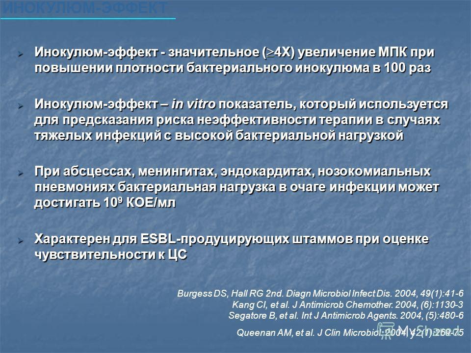 Инокулюм-эффект - значительное ( 4X) увеличение МПК при повышении плотности бактериального инокулюма в 100 раз Инокулюм-эффект - значительное ( 4X) увеличение МПК при повышении плотности бактериального инокулюма в 100 раз Инокулюм-эффект – in vitro п