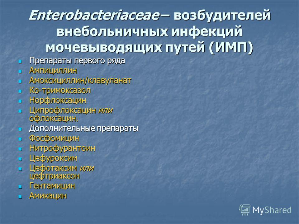 Enterobacteriaceae – возбудителей внебольничных инфекций мочевыводящих путей (ИМП) Препараты первого ряда Препараты первого ряда Ампициллин Ампициллин Амоксициллин/клавуланат Амоксициллин/клавуланат Ко-тримоксазол Ко-тримоксазол Норфлоксацин Норфлокс