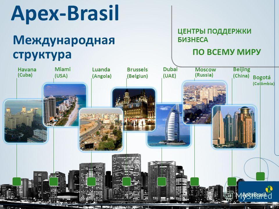 ЦЕНТРЫ ПОДДЕРЖКИ БИЗНЕСА ПО ВСЕМУ МИРУ Havana (Cuba) Miami (USA) Luanda (Angola) Brussels (Belgiun) Dubai (UAE) Moscow (Russia) Beijing (China) Международная структура Apex-Brasil Bogotá (Colômbia)