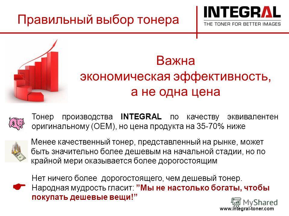 Важна экономическая эффективность, а не одна цена Тонер производства INTEGRAL по качеству эквивалентен оригинальному (ОЕМ), но цена продукта на 35-70% ниже www.integral-toner.com Правильный выбор тонера Нет ничего более дорогостоящего, чем дешевый то