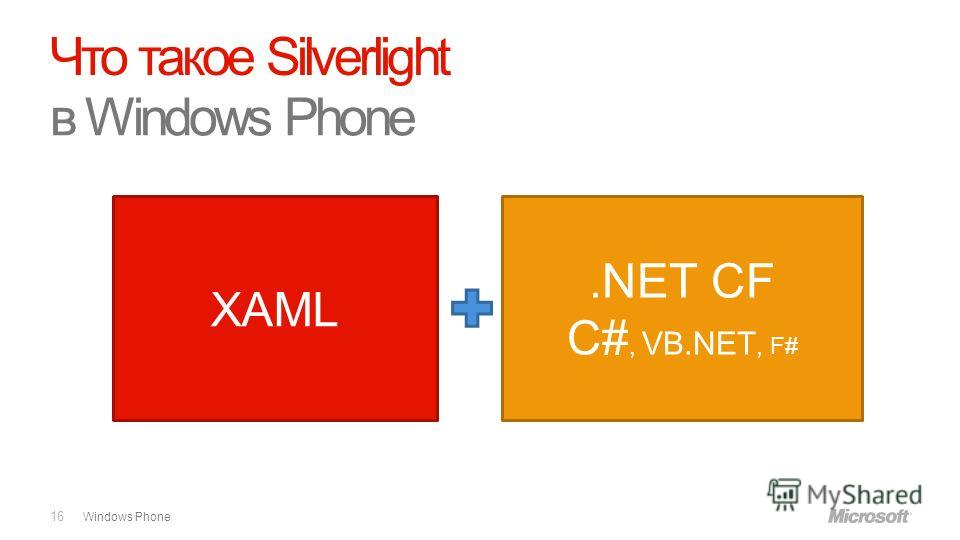 Windows Phone Что такое Silverlight 16 в Windows Phone XAML.NET CF C#, VB.NET, F#