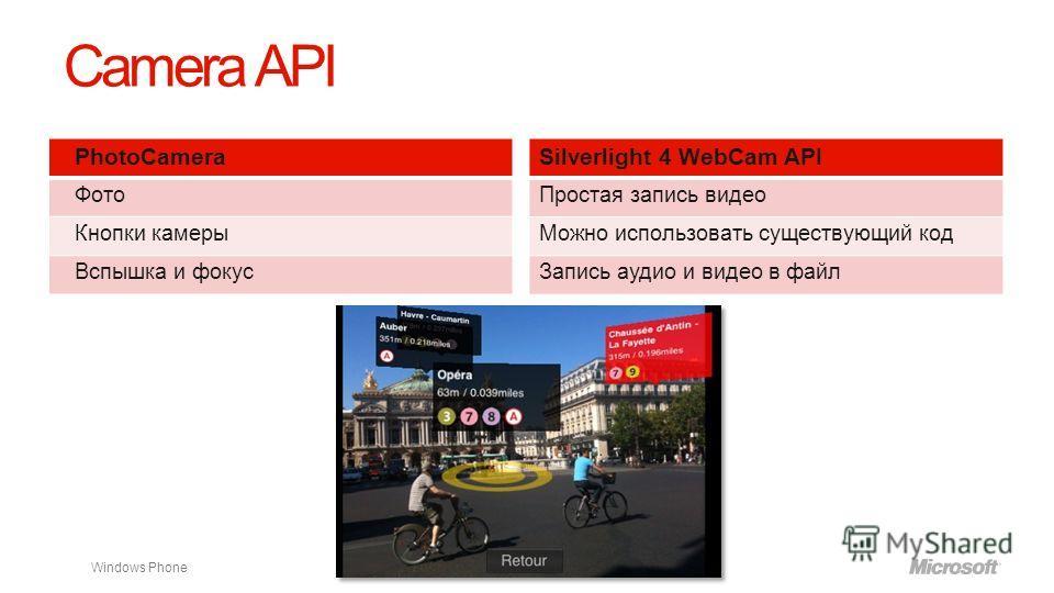 Windows Phone Camera API Silverlight 4 WebCam API Простая запись видео Можно использовать существующий код Запись аудио и видео в файл PhotoCamera Фото Кнопки камеры Вспышка и фокус