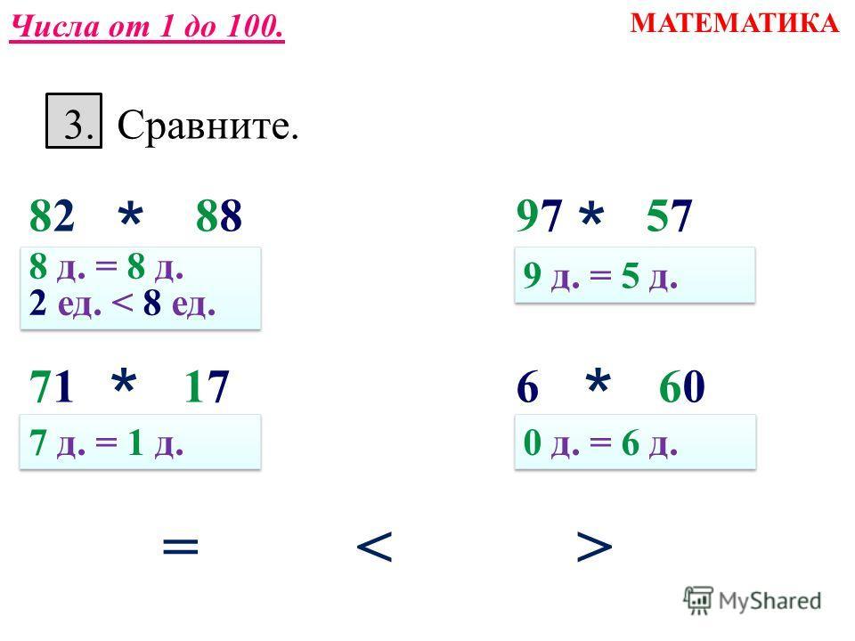 2. Вычислите. 30+5= 39+1= 20+9= 56-50= 39-38= 60+7= 45-5= 50-1= 82-2= 356 40 1 4929 67 80 76 8 4 МАТЕМАТИКА Числа от 1 до 100.