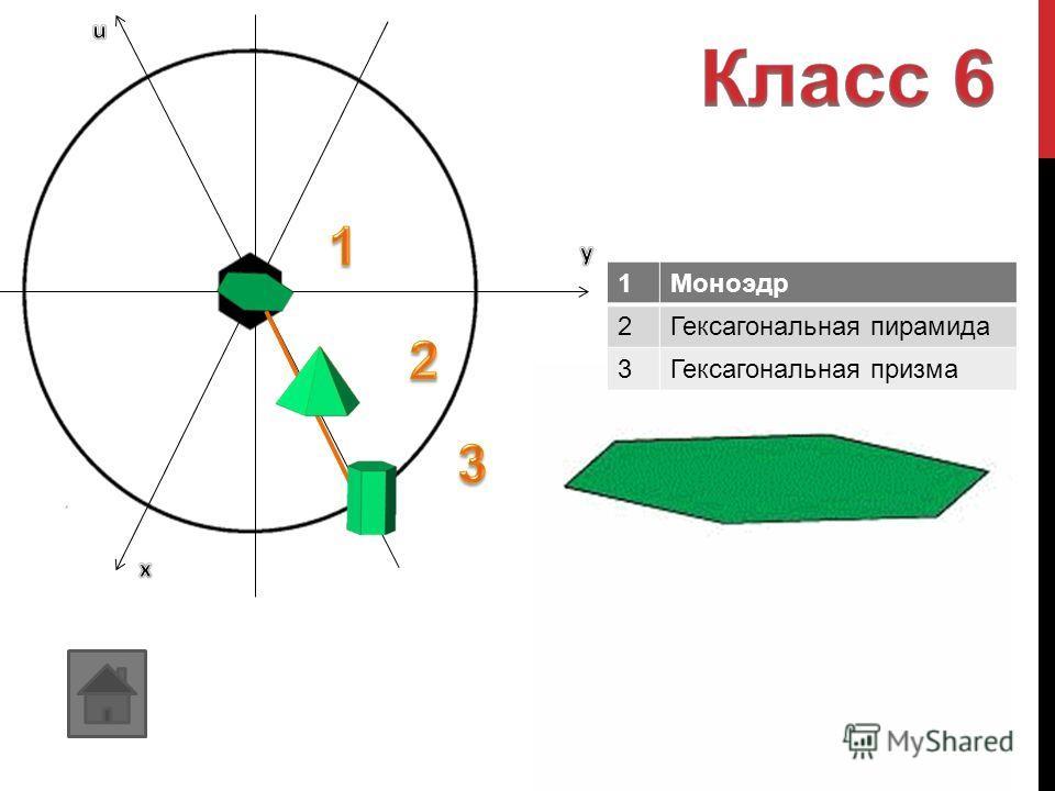 1Моноэдр 2Гексагональная пирамида 3Гексагональная призма