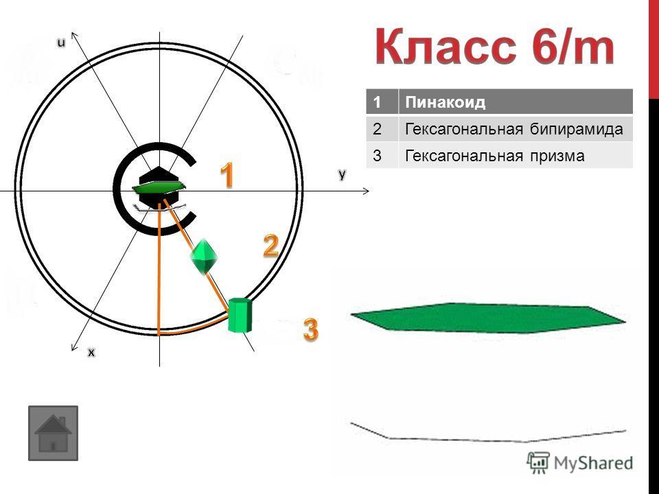 1Пинакоид 2Гексагональная бипирамида 3Гексагональная призма