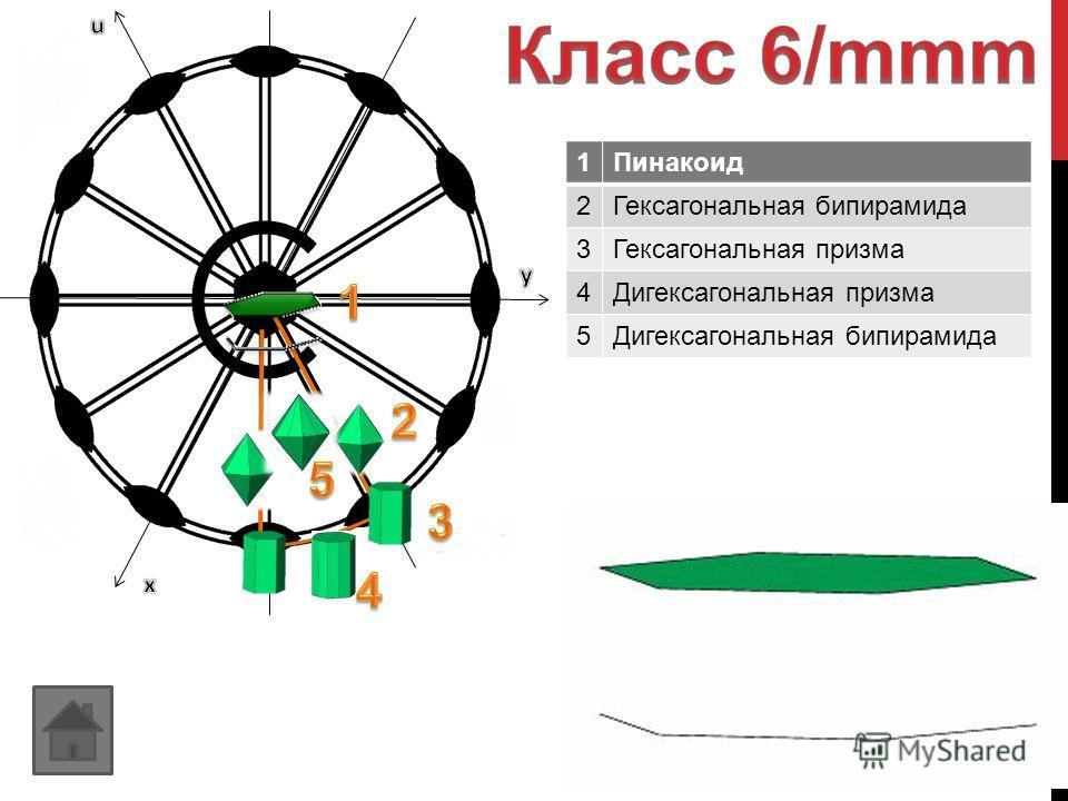 1Пинакоид 2Гексагональная бипирамида 3Гексагональная призма 4Дигексагональная призма 5Дигексагональная бипирамида