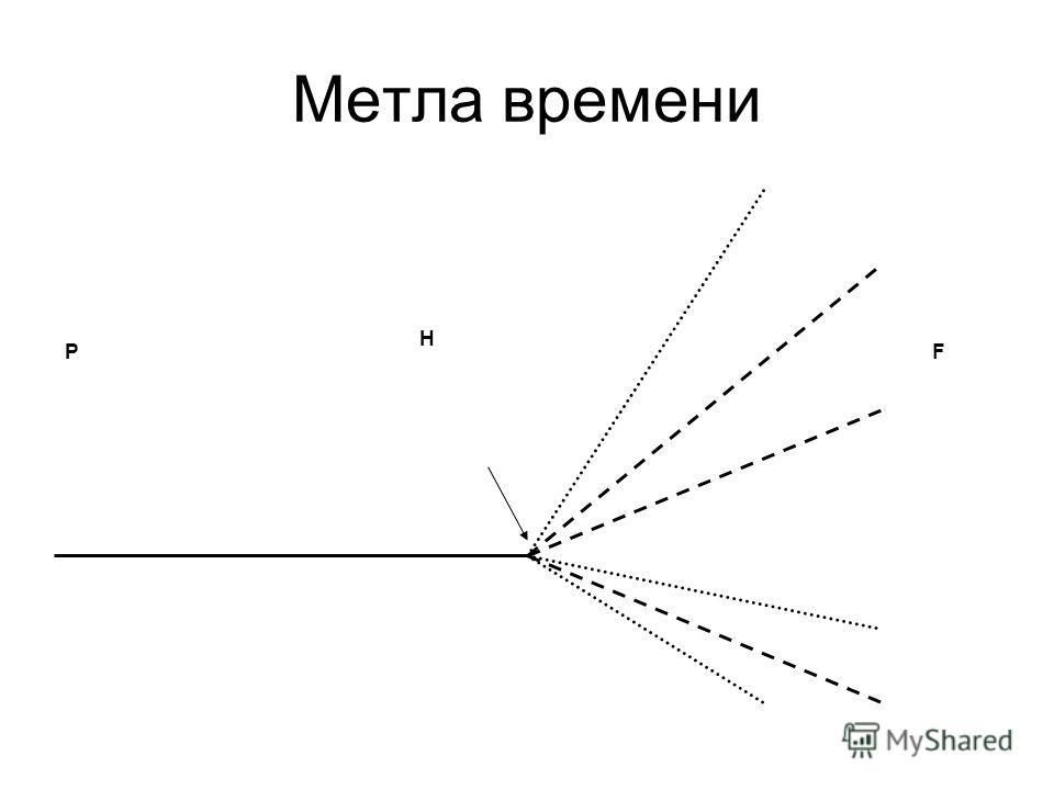 Метла времени Р Н F