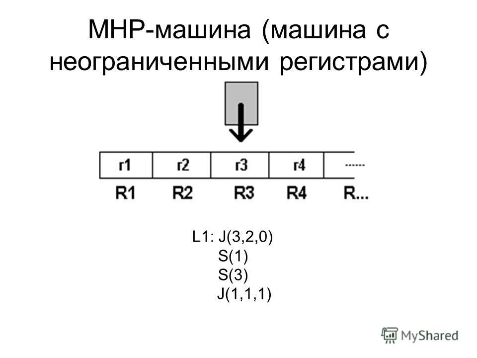 МНР-машина (машина с неограниченными регистрами) L1: J(3,2,0) S(1) S(3) J(1,1,1)