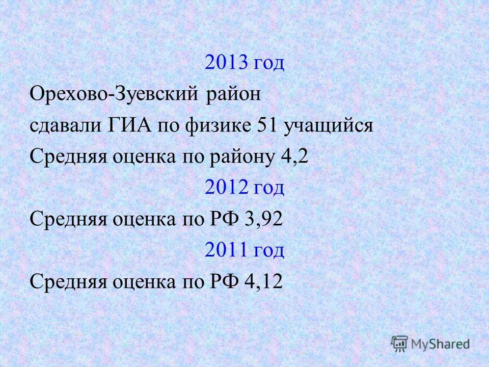 2013 год Орехово-Зуевский район сдавали ГИА по физике 51 учащийся Средняя оценка по району 4,2 2012 год Средняя оценка по РФ 3,92 2011 год Средняя оценка по РФ 4,12