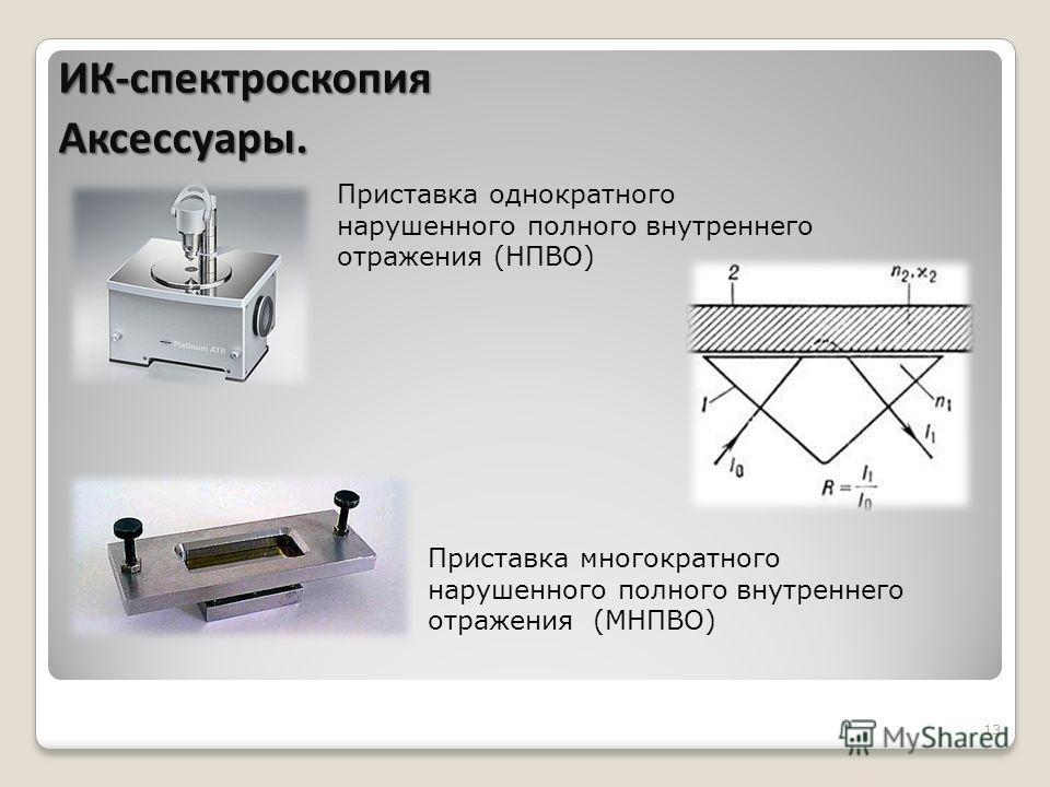 13 Приставка однократного нарушенного полного внутреннего отражения (НПВО) Приставка многократного нарушенного полного внутреннего отражения (МНПВО) ИК-спектроскопияАксессуары.