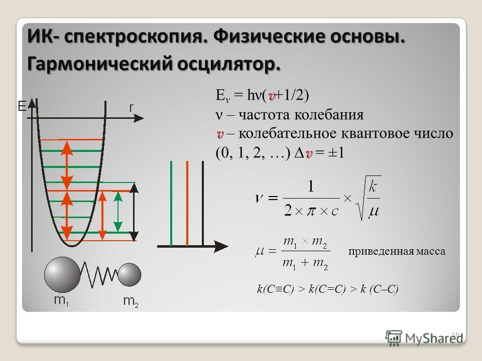 16 v E v = hν( v +1/2) ν – частота колебания v v v – колебательное квантовое число (0, 1, 2, …) v = ±1 приведенная масса k(CC) > k(C=C) > k (C–C) ИК- спектроскопия. Физические основы. Гармонический осцилятор.