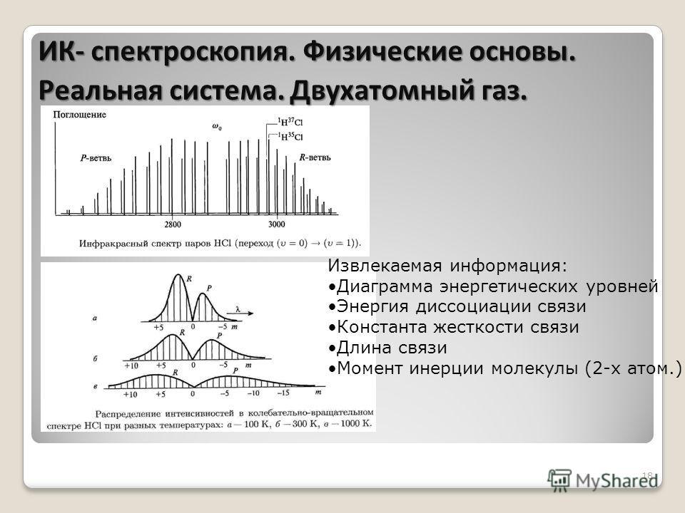 18 Извлекаемая информация: Диаграмма энергетических уровней Энергия диссоциации связи Константа жесткости связи Длина связи Момент инерции молекулы (2-х атом.) ИК- спектроскопия. Физические основы. Реальная система. Двухатомный газ.