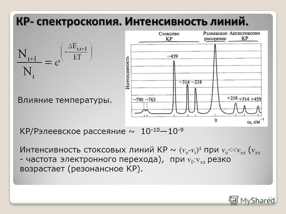 39 Влияние температуры. КР/Рэлеевское рассеяние ~ 10 -10 10 -9 Интенсивность стоксовых линий КР ~ (v o -v i ) 4 при v o