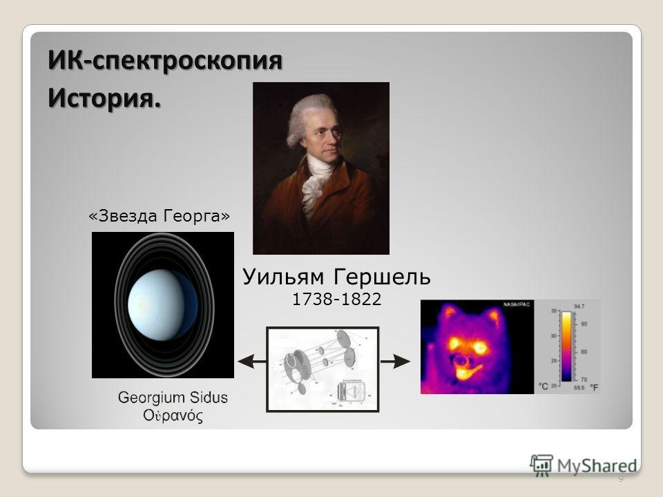 9 Уильям Гершель 1738-1822 ИК-спектроскопияИстория. «Звезда Георга»