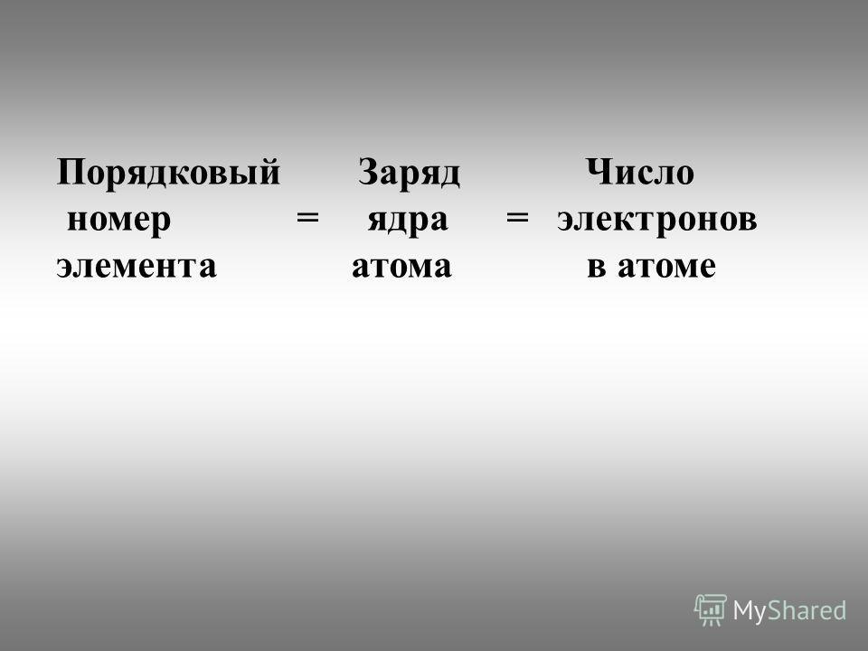 Порядковый Заряд Число номер = ядра = электронов элемента атома в атоме