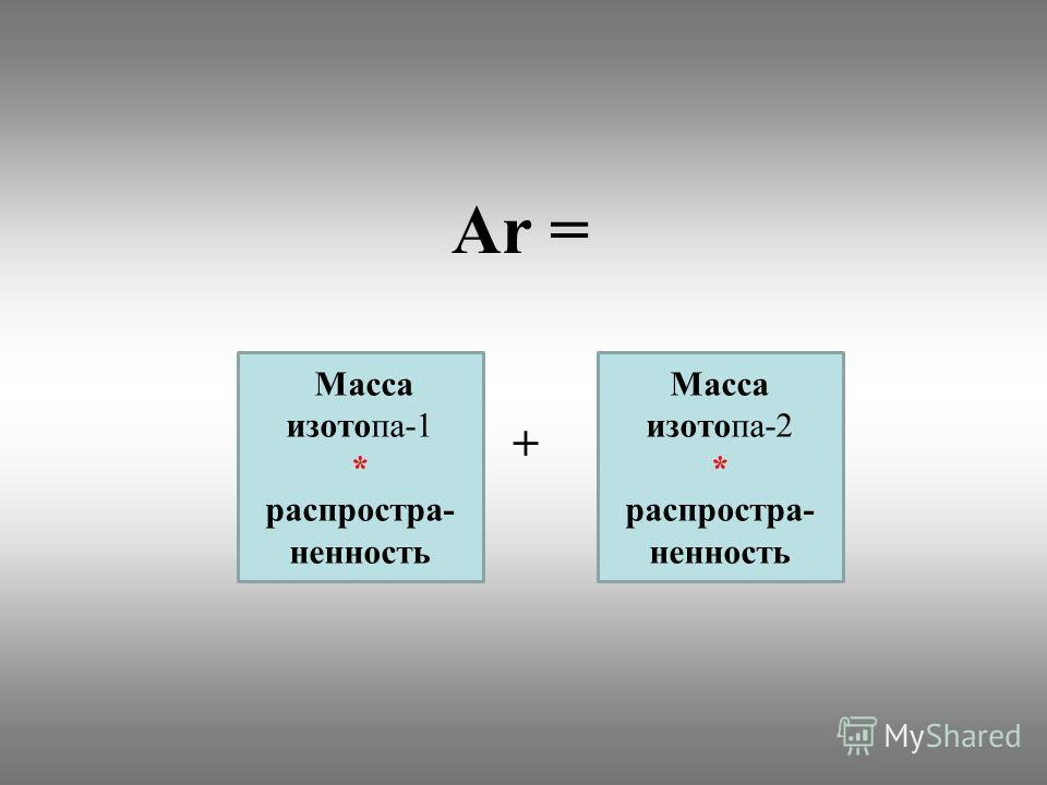 Аr = + Масса изотопа-1 * распростра- ненность Масса изотопа-2 * распростра- ненность