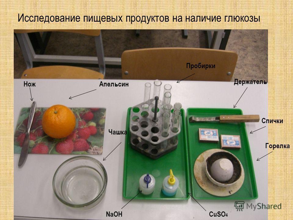 Исследование пищевых продуктов на наличие глюкозы АпельсинНож Спички Держатель Чашка Горелка NaOHCuSO 4 Пробирки