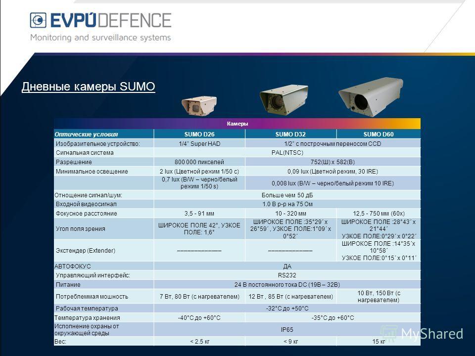 Дневные камеры SUMO Камеры Оптические условияSUMO D26SUMO D32SUMO D60 Изобразительное устройство:1/4 Super HAD1/2 с построчным переносом CCD Сигнальная системаPAL(NTSC) Разрешение800 000 пикселей752(Ш) x 582(В) Минимальное освещение2 lux (Цветной реж