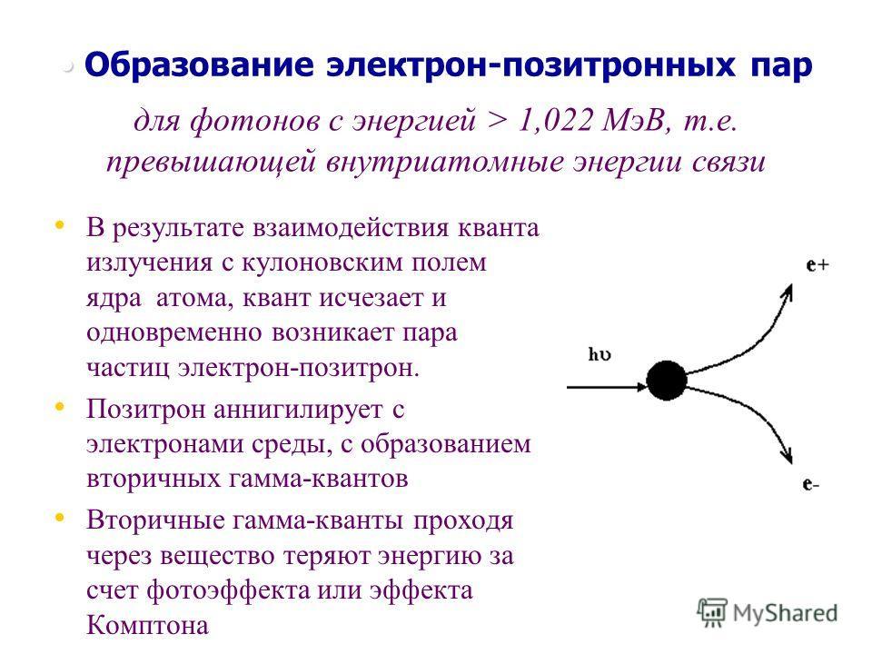 Образование электрон-позитронных пар В результате взаимодействия кванта излучения с кулоновским полем ядра атома, квант исчезает и одновременно возникает пара частиц электрон-позитрон. Позитрон аннигилирует с электронами среды, с образованием вторичн