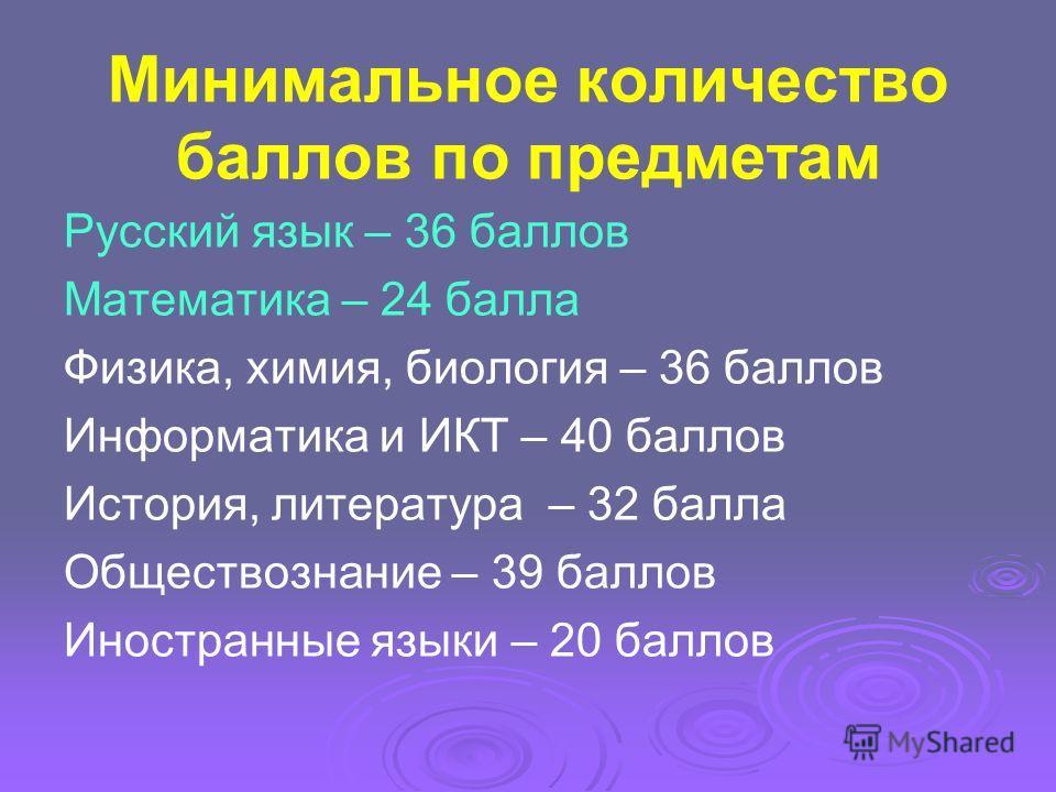 Минимальное количество баллов по предметам Русский язык – 36 баллов Математика – 24 балла Физика, химия, биология – 36 баллов Информатика и ИКТ – 40 баллов История, литература – 32 балла Обществознание – 39 баллов Иностранные языки – 20 баллов