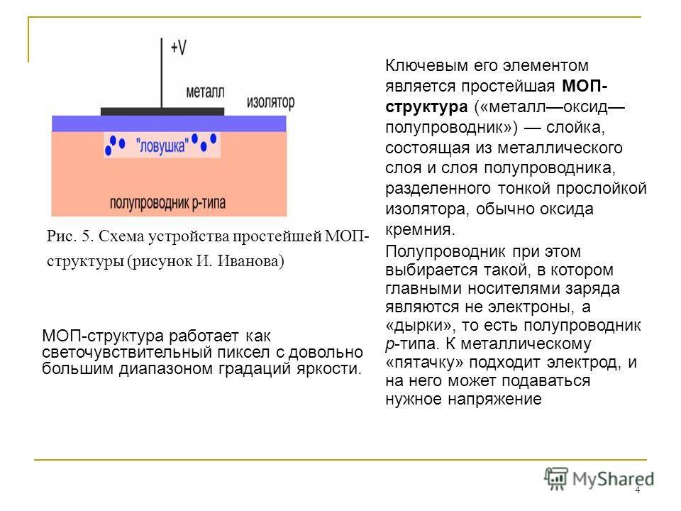 4 Рис. 5. Схема устройства простейшей МОП- структуры (рисунок И. Иванова) Ключевым его элементом является простейшая МОП- структура («металлоксид полупроводник») слойка, состоящая из металлического слоя и слоя полупроводника, разделенного тонкой прос