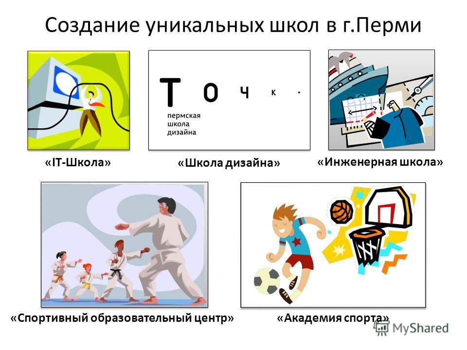 Создание уникальных школ в г.Перми «IT-Школа» «Инженерная школа» «Спортивный образовательный центр»«Академия спорта» «Школа дизайна»