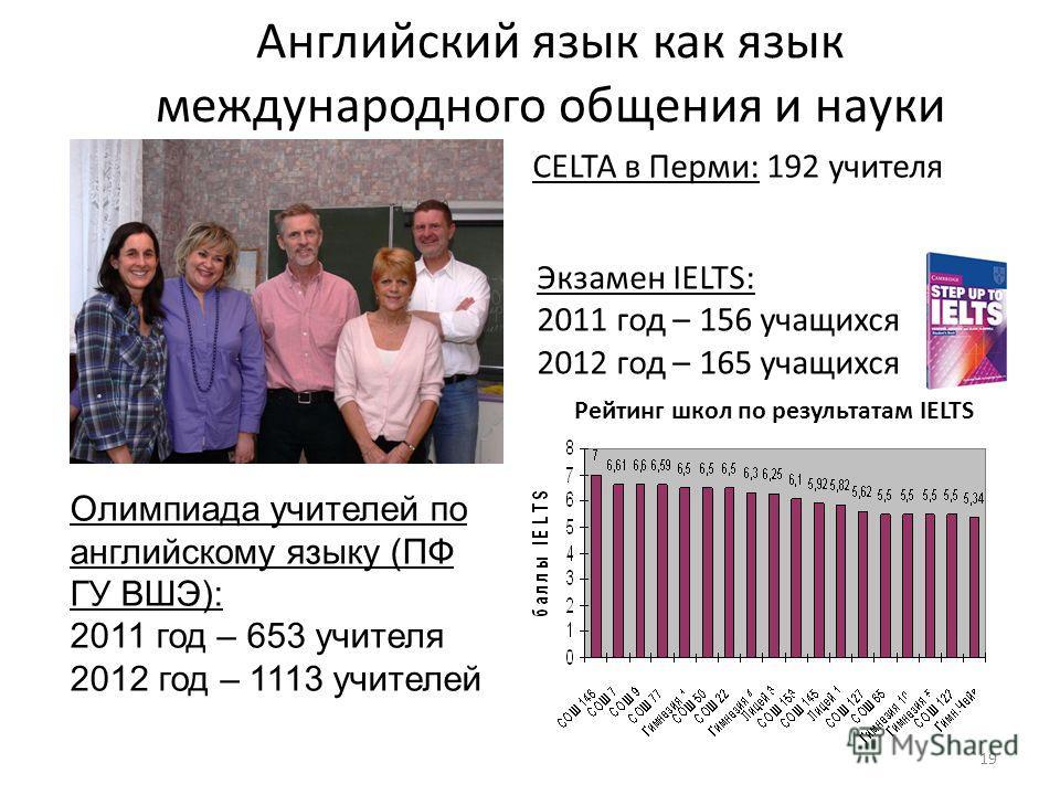 Английский язык как язык международного общения и науки CELTA в Перми: 192 учителя Олимпиада учителей по английскому языку (ПФ ГУ ВШЭ): 2011 год – 653 учителя 2012 год – 1113 учителей Экзамен IELTS: 2011 год – 156 учащихся 2012 год – 165 учащихся 19