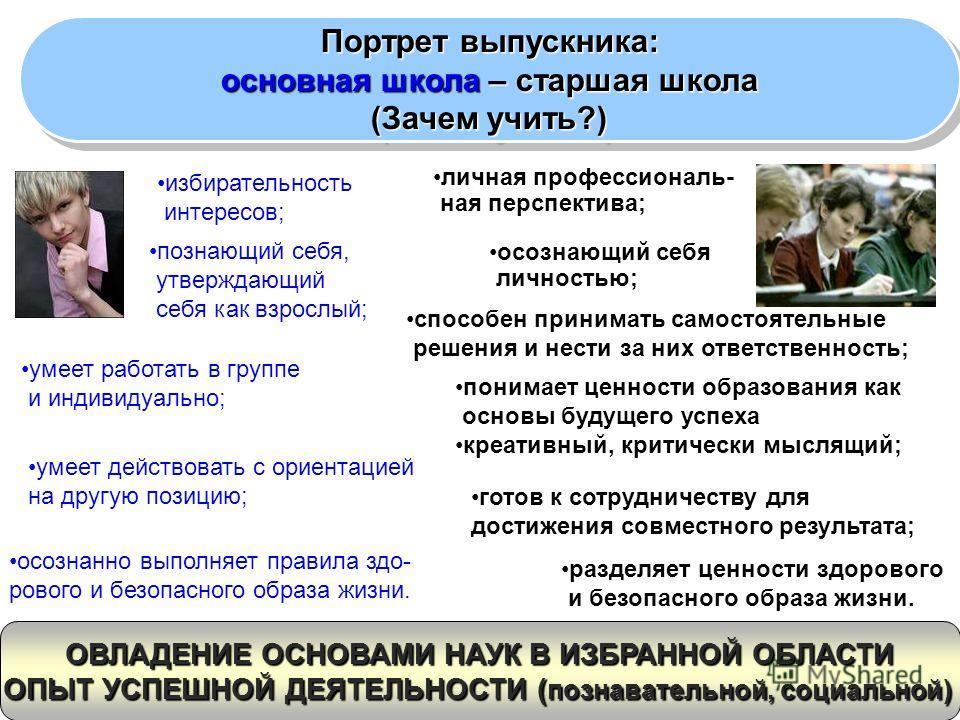 Портрет выпускника: основная школа – старшая школа (Зачем учить?) Портрет выпускника: основная школа – старшая школа (Зачем учить?) ОВЛАДЕНИЕ ОСНОВАМИ НАУК В ИЗБРАННОЙ ОБЛАСТИ ОПЫТ УСПЕШНОЙ ДЕЯТЕЛЬНОСТИ ( познавательной, социальной) умеет действовать