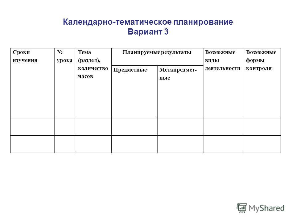 Календарно-тематическое планирование Вариант 3 Сроки изучения урока Тема (раздел), количество часов Планируемые результаты Возможные виды деятельности Возможные формы контроля Предметные Метапредмет- ные