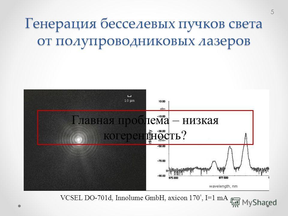 VCSEL DO-701d, Innolume GmbH, axicon 170 °, I=1 mА Главная проблема – низкая когерентность? Генерация бесселевых пучков света от полупроводниковых лазеров 5