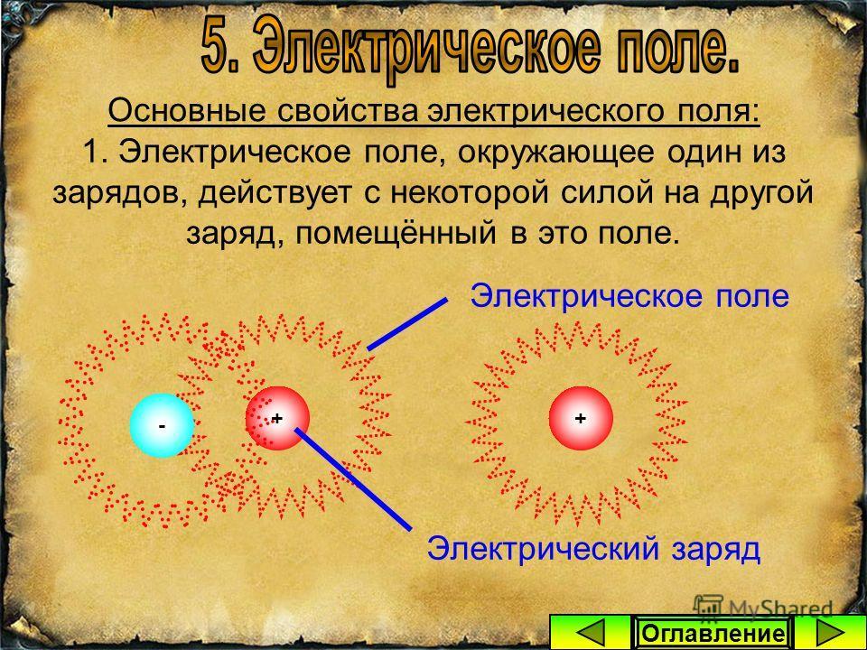О существовании электрического поля можно судить лишь по его действиям. Действие электрического поля можно обнаружить, если поместить в это поле какое-либо тело. Оглавление